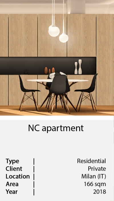 NC apartment