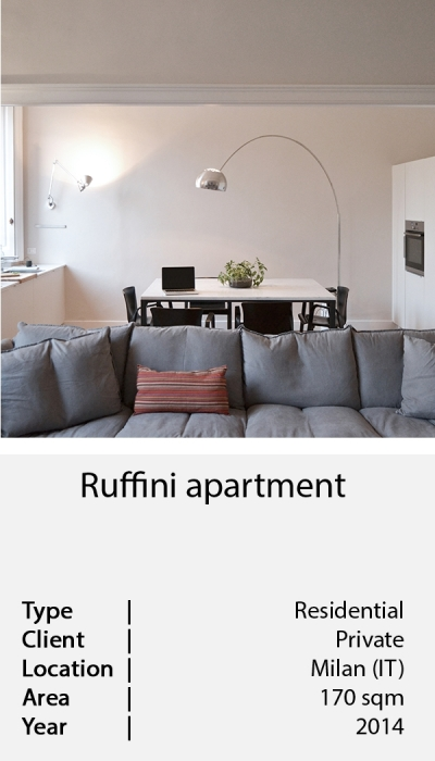Ruffini Apartment